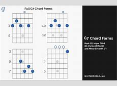 G7 Chord Lesson and Primer for Guitar Players | Guitar Chalk G 7 Chord Guitar