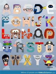Character Letter N Best 25 Alphabet Posters Ideas On Letters In The Alphabet Abc Poster And Alphabet