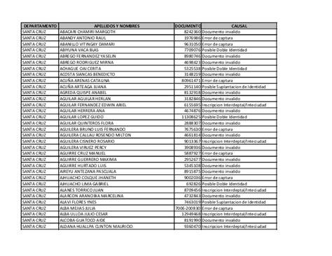 lista de jurados referendum de bolivia lista de jurados electorales 2015 bolivia consultar lista