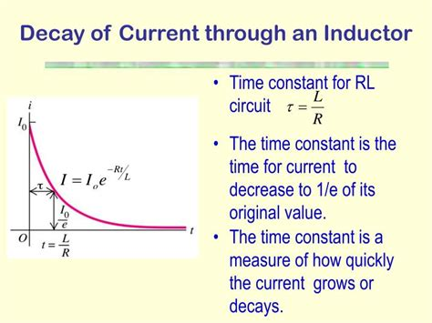 transient current through inductor the time constant for an inductor for each time period 28 images lesson 12 inductors