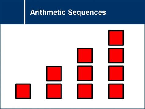 geometric designs using arithmetic progression mathematical designs and patterns using arithmetic