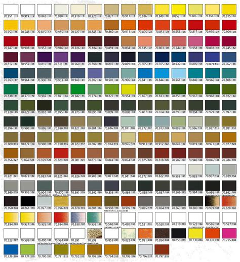 vallejo paints color chart hton roads scale modelers