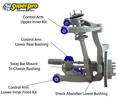 2007 jeeppass specs suspension strut diagram suspension free engine image