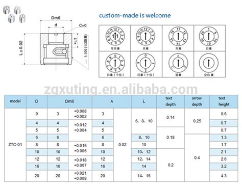 manufacturing date codes wholesale precision date code inserts for year and month