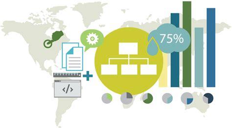 Search Engine Optimization Marketing Services search engine optimization marketing halifax web