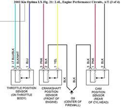kia 2002 optima sensor wiring diagram 2002 kia free wiring diagrams