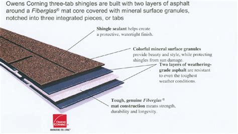 anatomy of a shingle roof tile roof tile roof anatomy