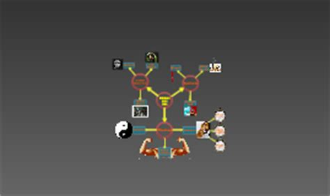 themes in macbeth prezi macbeth mind map by robert sittema on prezi