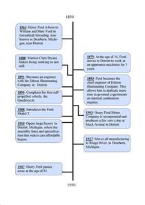 Henry Ford Timeline Henry Ford And Fordism Just Another Site