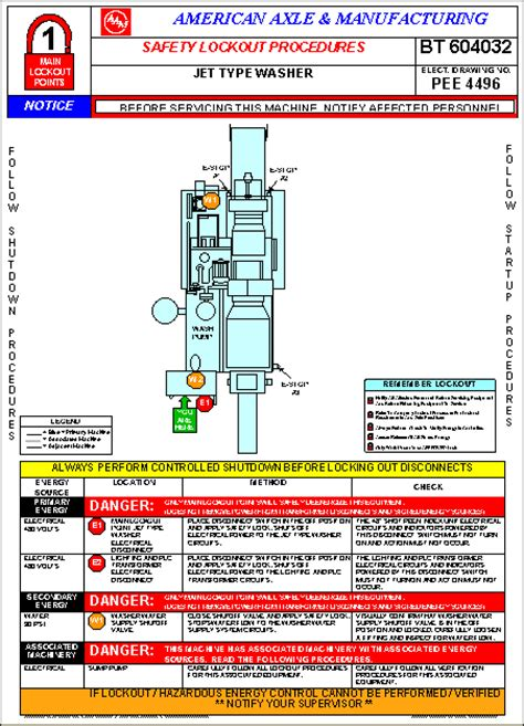 top equipment lockout procedure template images for