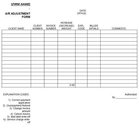 accounts receivable forms templates index of i