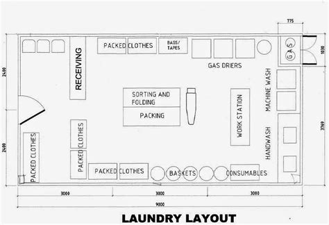 Layout Plan Laundry Shop | be at home with aluform pre fabricated homes my life and