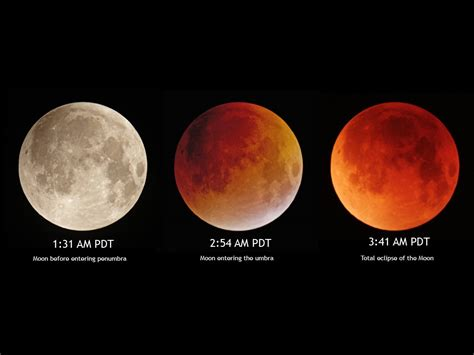solar lunar eclipses world wide 2018 free printable