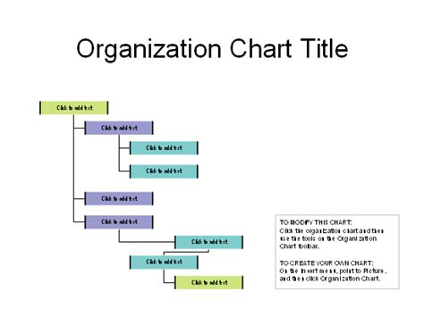 organizational tree template organogram types organogram template