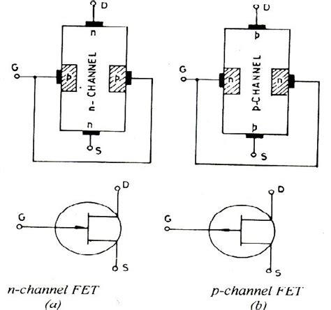 fet transistor funktionsweise field effect transistor assignment help field effect transistor homework help