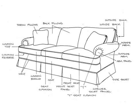 parts of a sofa superb sofa parts 3 sofa parts diagram smalltowndjs com