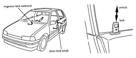 28 wiring diagram central lock dan power window 188