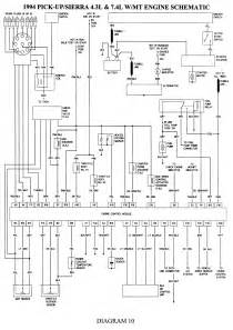 1994 gmc wiring diagram gas engine vin fuel pumps