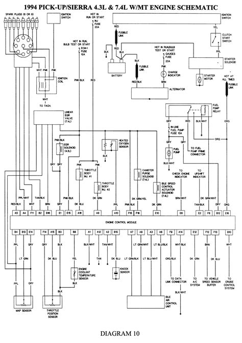gmc wiring diagramgas enginevinfuel pumps