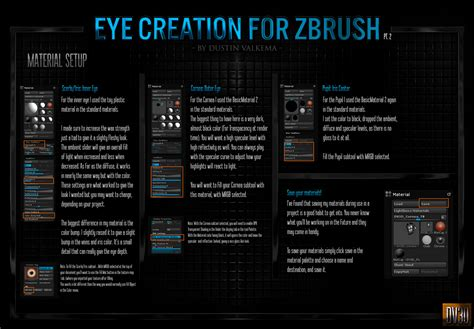 zbrush materials tutorial zbrush creating realistic eyes tutorial