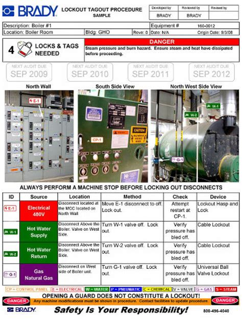 loto program template lockout tagout procedure