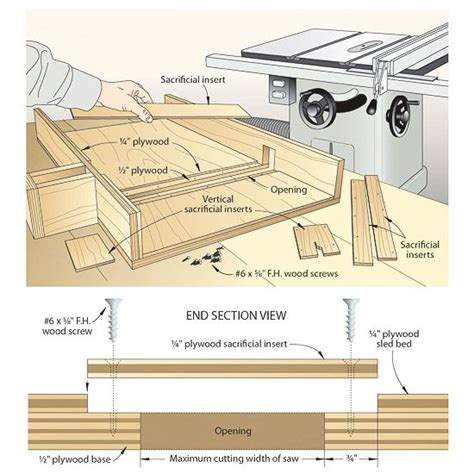 table saw woodworking plans 17 best images about crosscut sled on table
