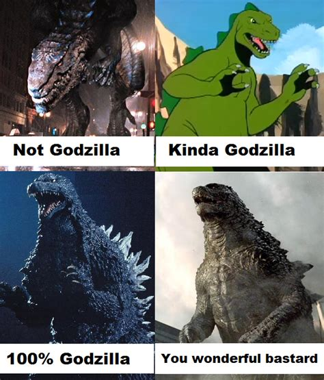 Godzilla Memes - godzilla scale furry scale know your meme