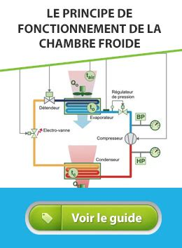 fonctionnement chambre froide chambre froide positive n 233 gative pro 15