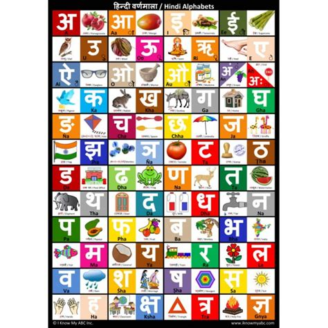 printable hindi alphabet chart common worksheets 187 alphabets chart preschool and