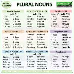 plural nouns regular irregular how to make plural words