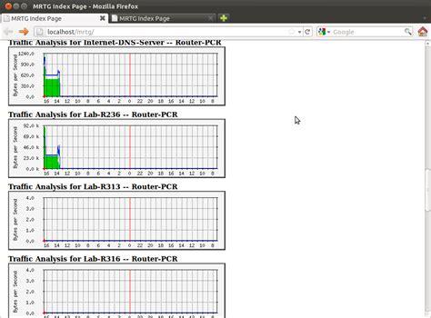 tutorial ns3 ubuntu jaringan okey tutorial snmp dan mrtg di ubuntu 11 10
