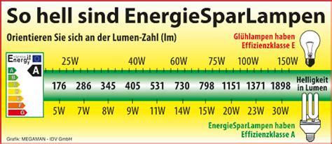 candela lumen tabelle umrechnung watt lumen candela