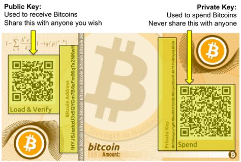 How To Make A Paper Wallet Bitcoin - how to send bitcoins from a paper wallet a marketplace