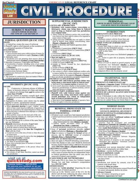 test procedura civile civil procedure examville sellfy