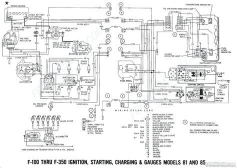 F250 Wiring Schematic Wiring Diagram Database