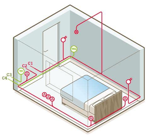 schema electrique chambre tout savoir sur le circuit 233 lectrique dans le bureau la