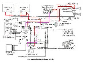 cucv wiring diagram 85 chevy blazer wire harness diagram mifinder co