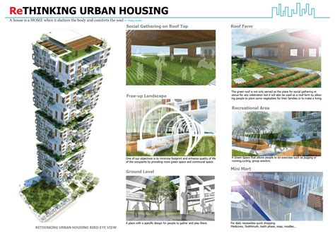architecture concept arts architecture rethinking urban housing archiprix