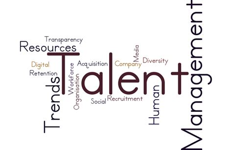 Successful Business Is Reliant On Certain Conditions You Not | 5 talent management trends to watch out for in 2016