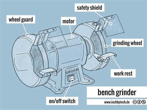 bench grinder safety inch technical english bench grinder