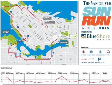 run map vancouver sun run 2014 2015 date registration course map route