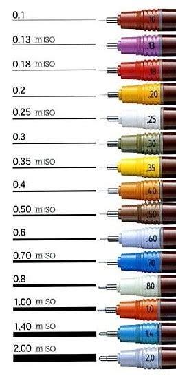 Rotring Rapido Isograph Pen 0 1 Mm rotring 1903394 isograph rapido kalemi 0 1 mm