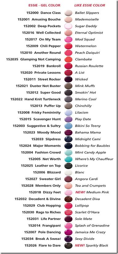 essie color chart essie gel rolls out smoothly the ceo s