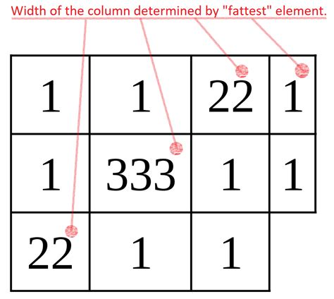 qt grid layout set number of rows html grid layout with undefined number of columns
