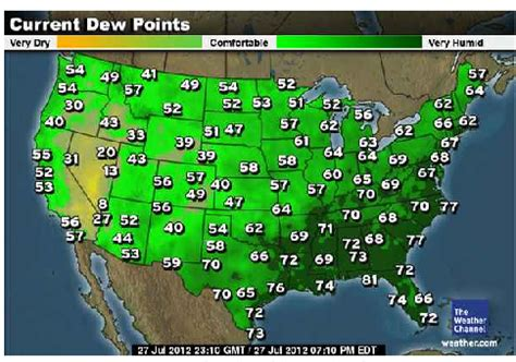comfortable dew points through a running lens dew point and runners what is it