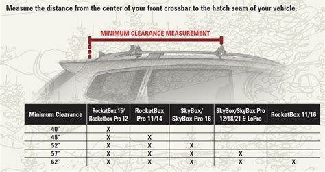 Yakima Roof Rack Weight Limit by Will The Yakima Skybox 18 Fit 2002 Ford Explorer Limited
