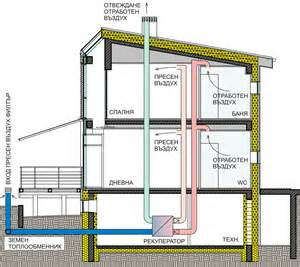 A New Exhaust Ventilation System Design Software Architectural Studio Apxe Concept Passive House
