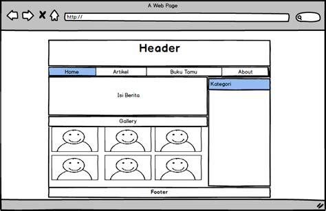 membuat web https sketsa desain web ict learning