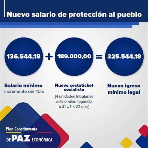 nuevo salario minimo y cesta ticket 1 de mayo del 2016 aumento nuevo de salario minimo en venezuela en 2016 nuevo