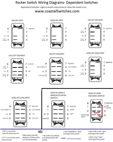 12v wiring diagram for rocker switch panel automotive 3